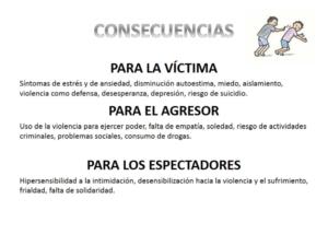 consecuencias acoso